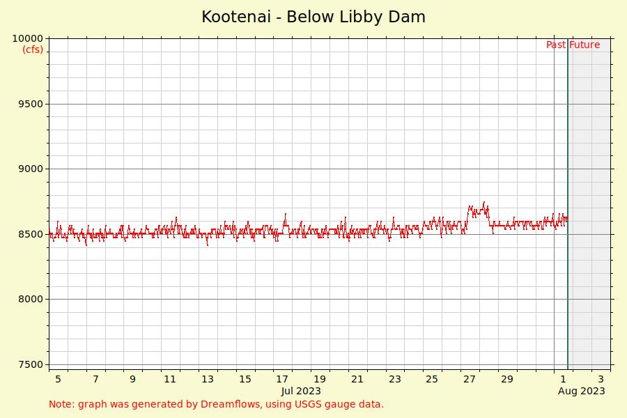 libby dam diagram wiring diagram todays Dam Hydroelectric Power Plant libby dam diagram electrical wiring library libby dam diagram